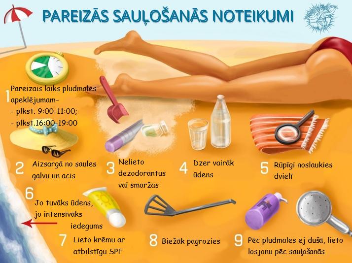 9-saulosanas-noteikumi