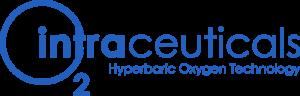 intraceuticals-logo