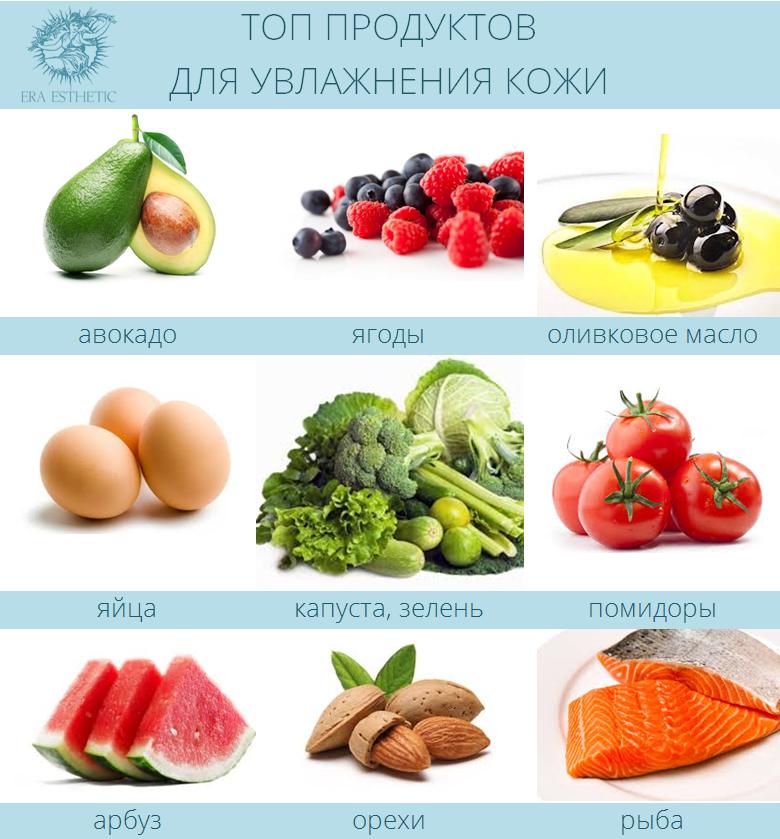produkti-dlja-uvlazhnenija-kozhi